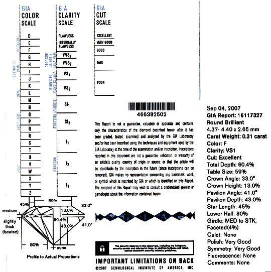 Foto 9, Diamant 0,3 F VS1 GIA Laser Inscription Registry Juwel!, D5007
