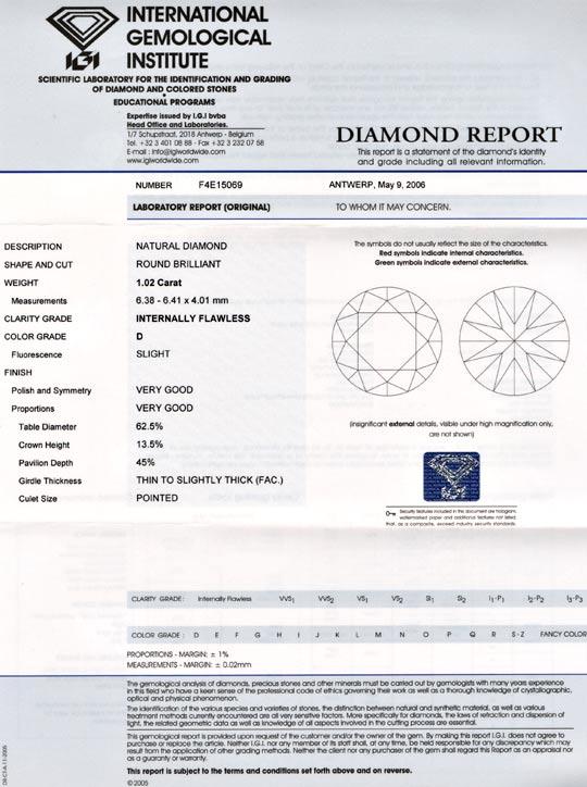 Foto 9, Bester Brillant 1,02 River-D Lupenrein VGVG IGI Diamond, D5648