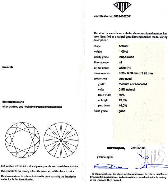Foto 8, Diamant, HRD-Gutachten, 1,003ct Lupenrein Weiss Diamond, D5695