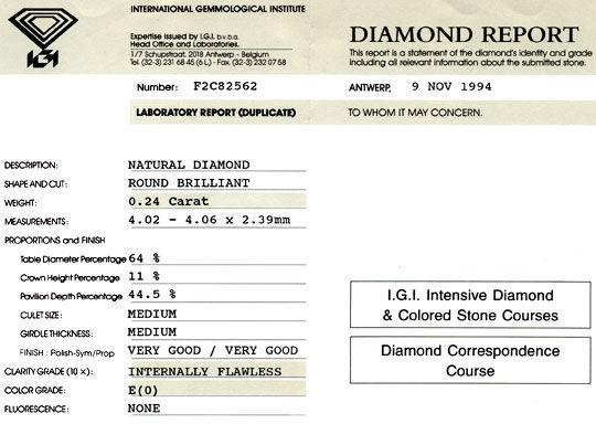 Foto 9, Diamant, IGI, 1A-Brillant 0,24ct Lupenrein River Juwel!, D5763