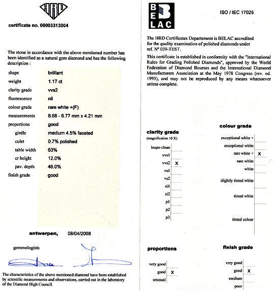 Foto 9, 1,17 Brillant HRD Einkaräter Top Wesselton VVS2 Diamond, D5942