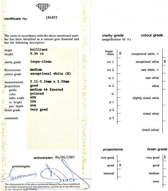 Foto 9, Brilliant 0,54ct HRD Lupenrein Hochfeines feines Juwel!, D5952
