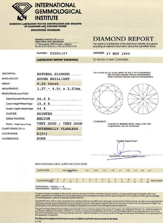 Foto 9, Der Beste Diamant 0,25ct Brillant IGI Lupenrein River D, D6086