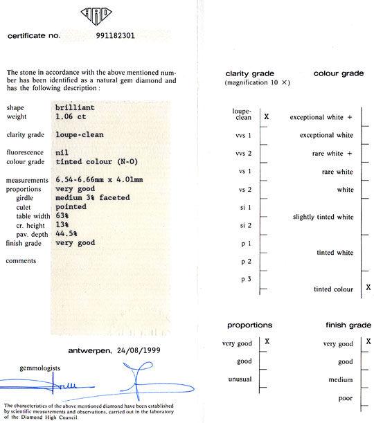 Foto 9, Brillant 1,06 Carat Einkaraeter Brilliant HRD Lupenrein, D6155