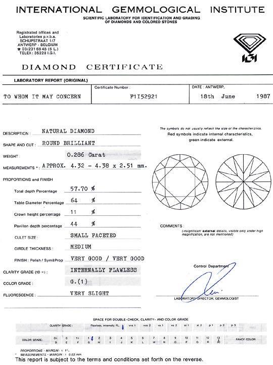 Foto 9, Diamant 0,286Carat Brillant IGI Lupenrein Top Wesselton, D6302