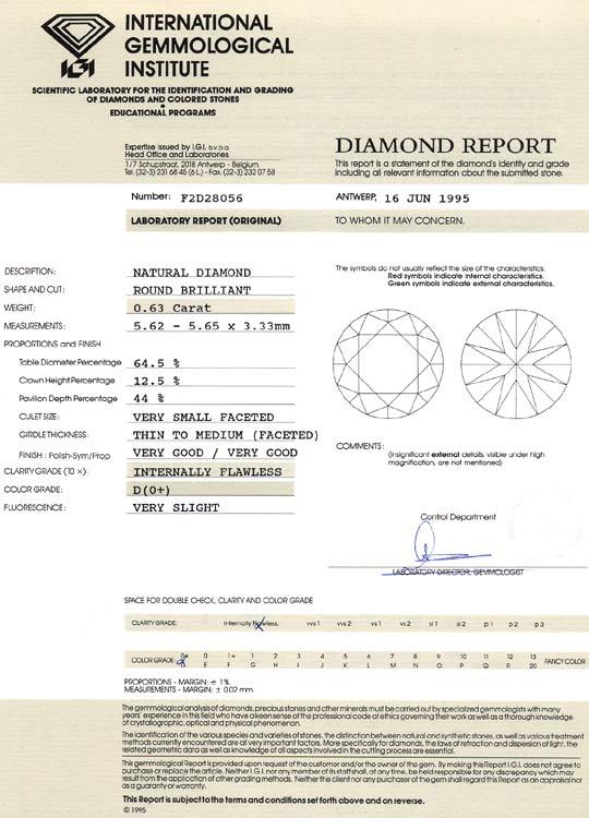 Foto 9, Der Beste Diamant 0,63 Lupenrein River D, IGI Expertise, D6394