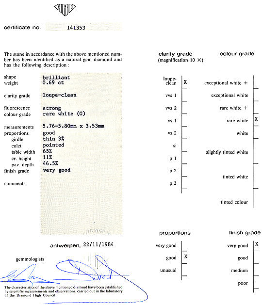 Foto 9, 0,69ct Brilliant Lupenrein Top Wesselton HRD Zertifikat, D6567