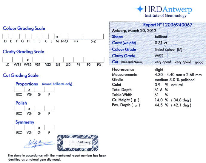 Foto 9, 0,31ct Brillant mit Zertifikat von HRD in Top Cape VVS2, D6641