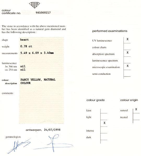 Foto 9, Neu! Herz Zitronen Diamant Ring HRD! 0,78ct! VS! Luxus!, S8983